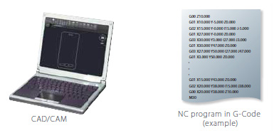 NJ501-5300 Features 8